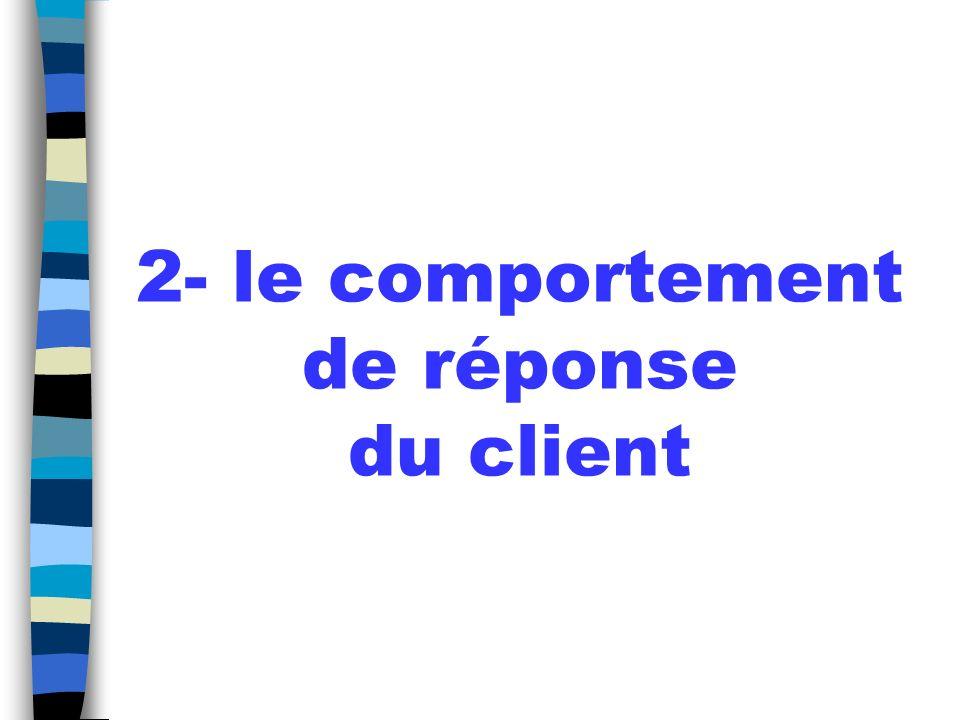 2- le comportement de réponse du client