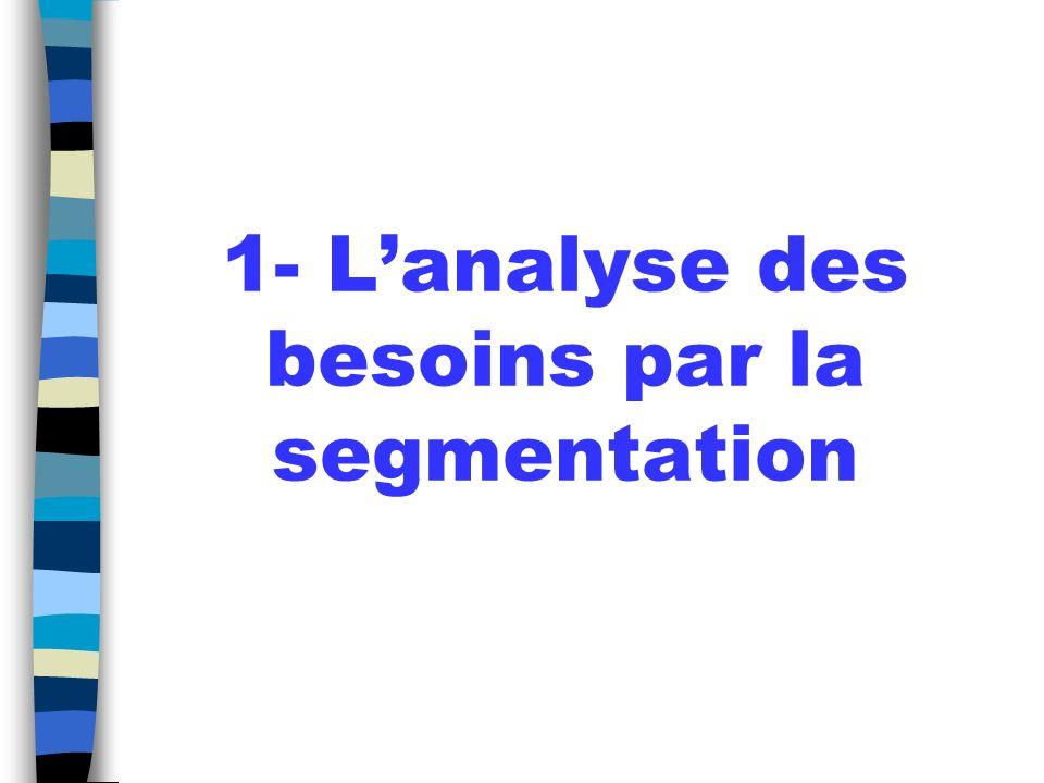 1- L'analyse des besoins par la segmentation