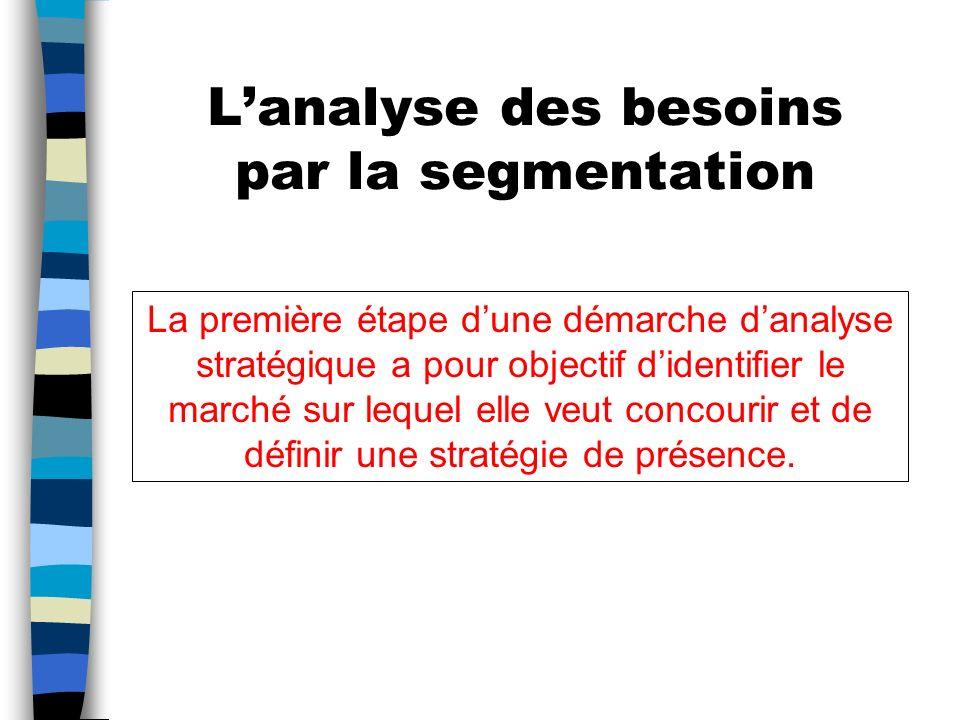 L'analyse des besoins par la segmentation