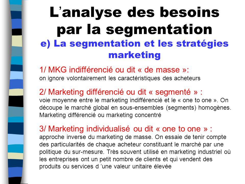 L'analyse des besoins par la segmentation e) La segmentation et les stratégies marketing