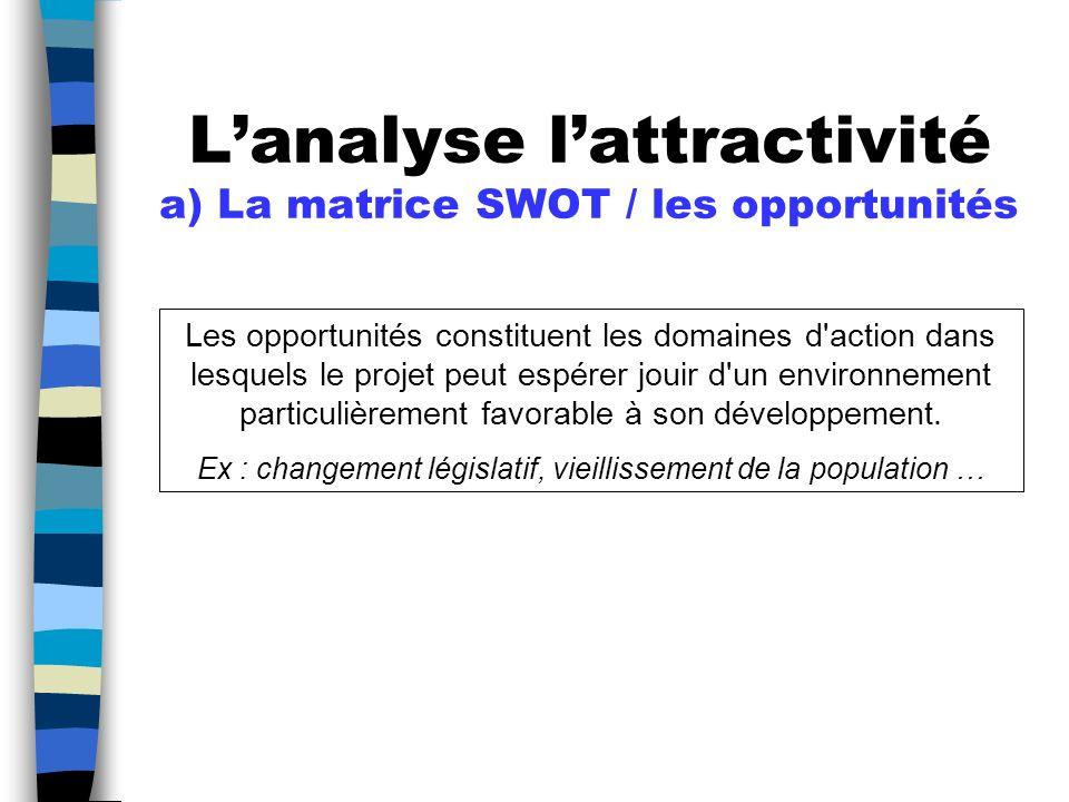 L'analyse l'attractivité a) La matrice SWOT / les opportunités