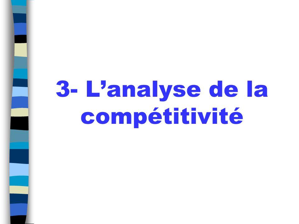 3- L'analyse de la compétitivité