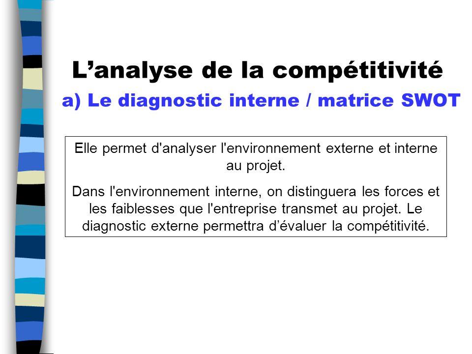 L'analyse de la compétitivité a) Le diagnostic interne / matrice SWOT