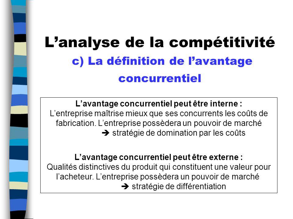 L'analyse de la compétitivité c) La définition de l'avantage concurrentiel