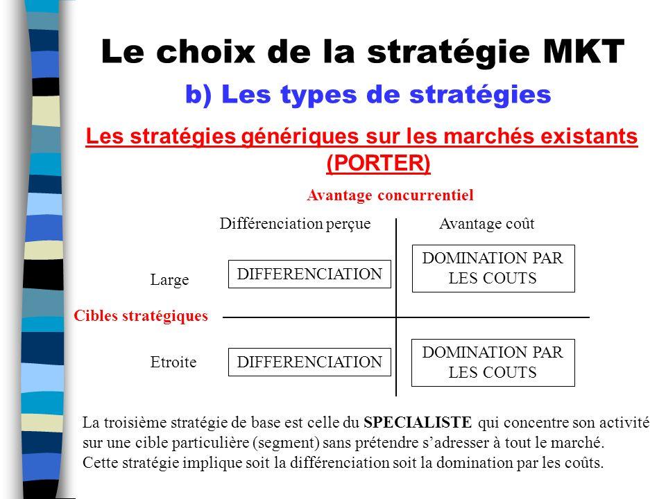Le choix de la stratégie MKT b) Les types de stratégies