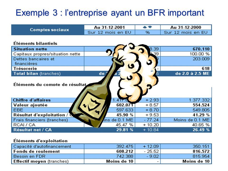 Exemple 3 : l'entreprise ayant un BFR important