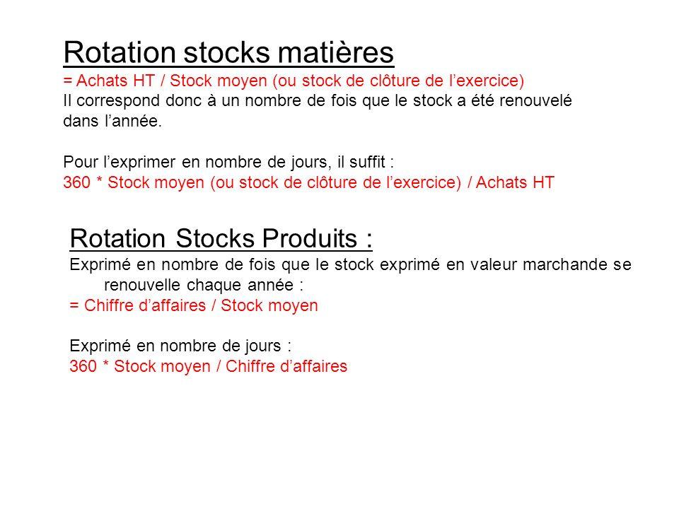 Rotation stocks matières