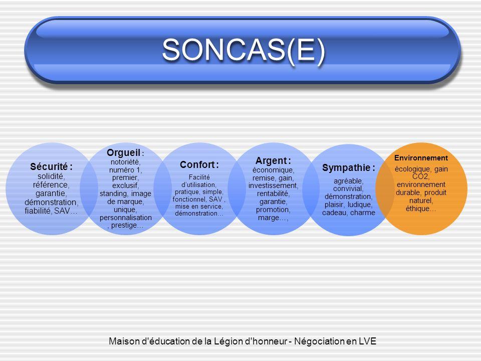 SONCAS(E) Sécurité : solidité, référence, garantie, démonstration, fiabilité, SAV…