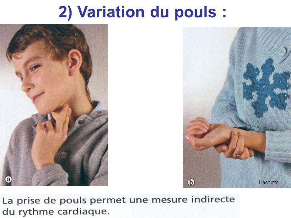 2) Variation du pouls : Hachette