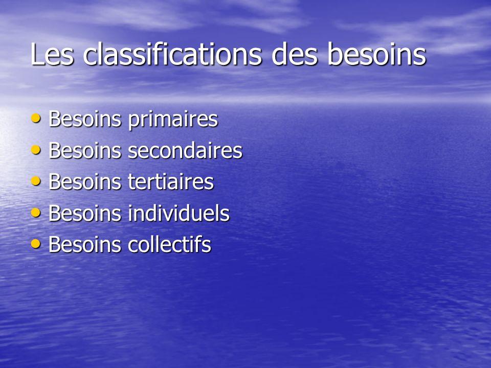 Les classifications des besoins