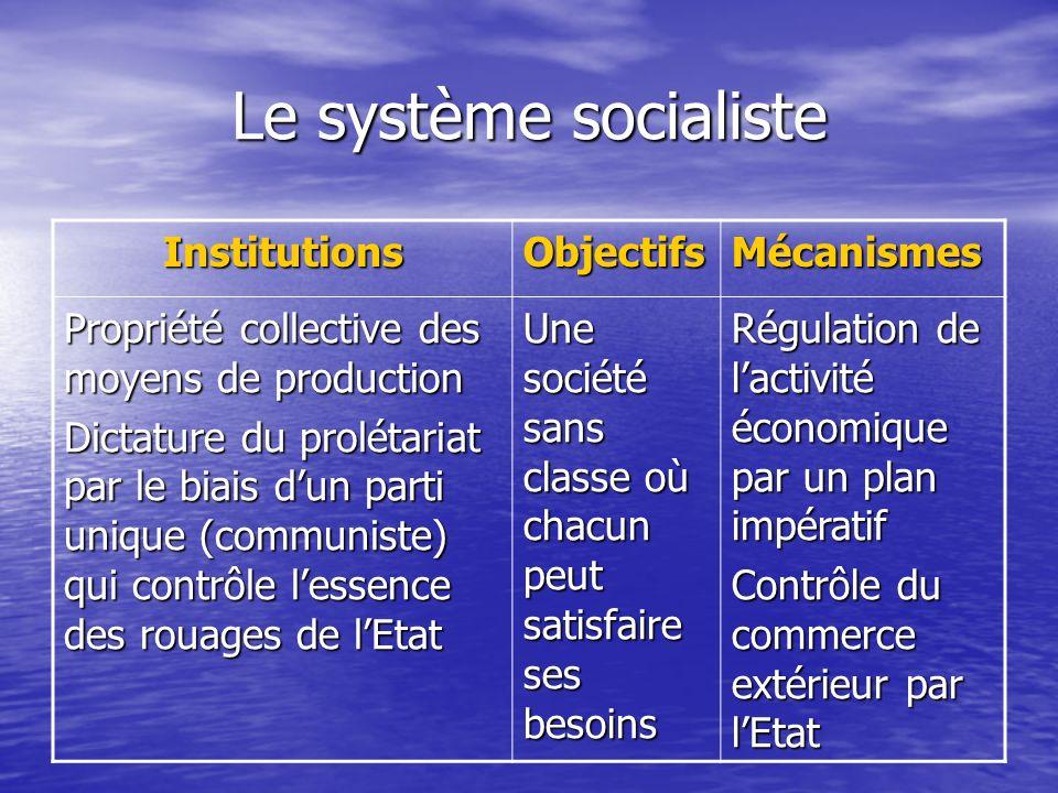 Le système socialiste Institutions Objectifs Mécanismes