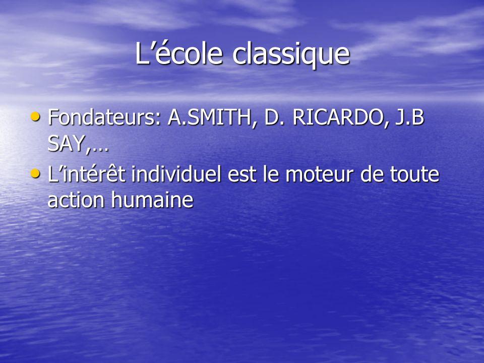 L'école classique Fondateurs: A.SMITH, D. RICARDO, J.B SAY,…