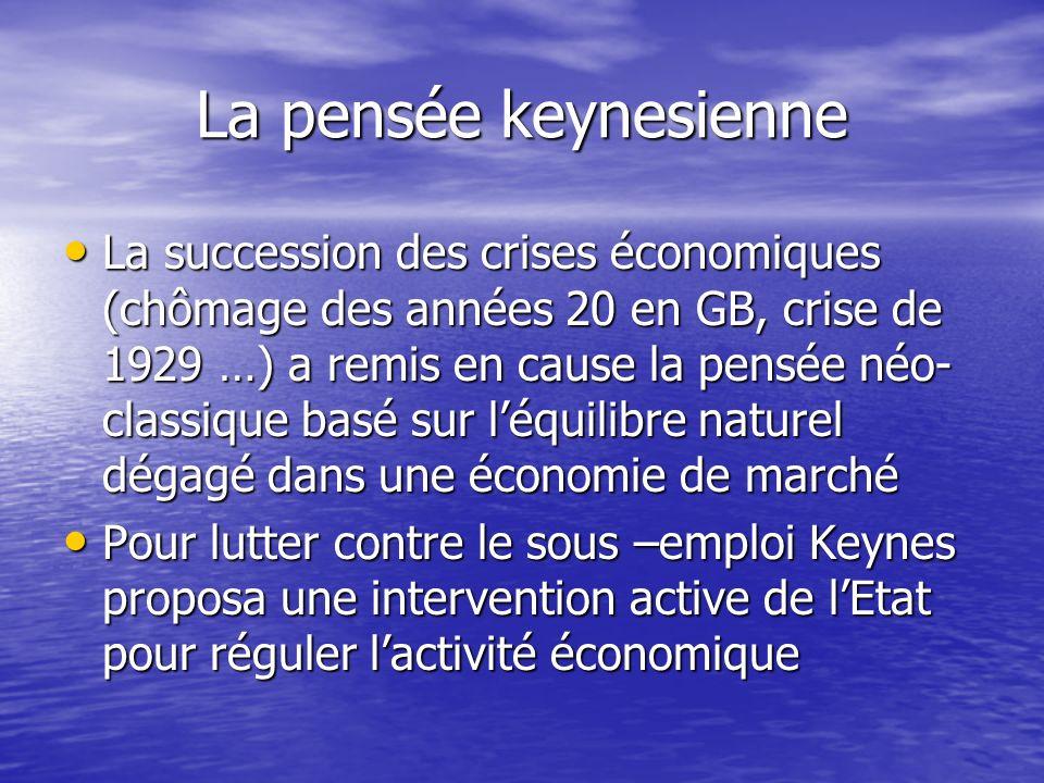 La pensée keynesienne