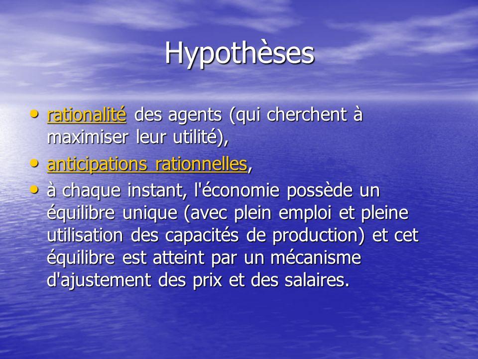 Hypothèses rationalité des agents (qui cherchent à maximiser leur utilité), anticipations rationnelles,