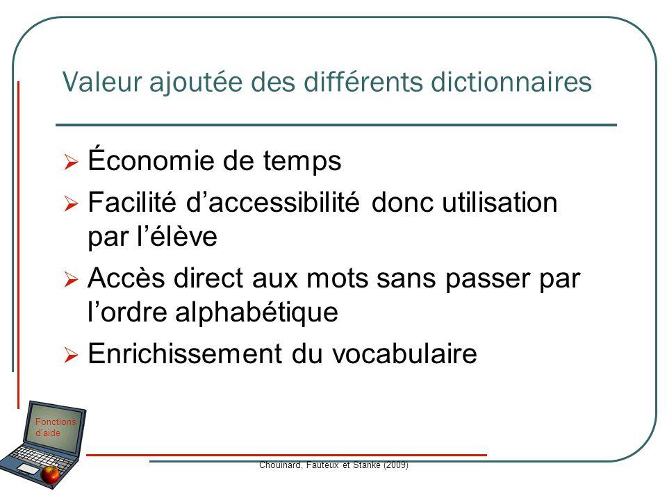 Valeur ajoutée des différents dictionnaires