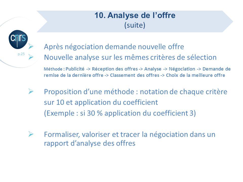 10. Analyse de l'offre (suite) Après négociation demande nouvelle offre. Nouvelle analyse sur les mêmes critères de sélection.