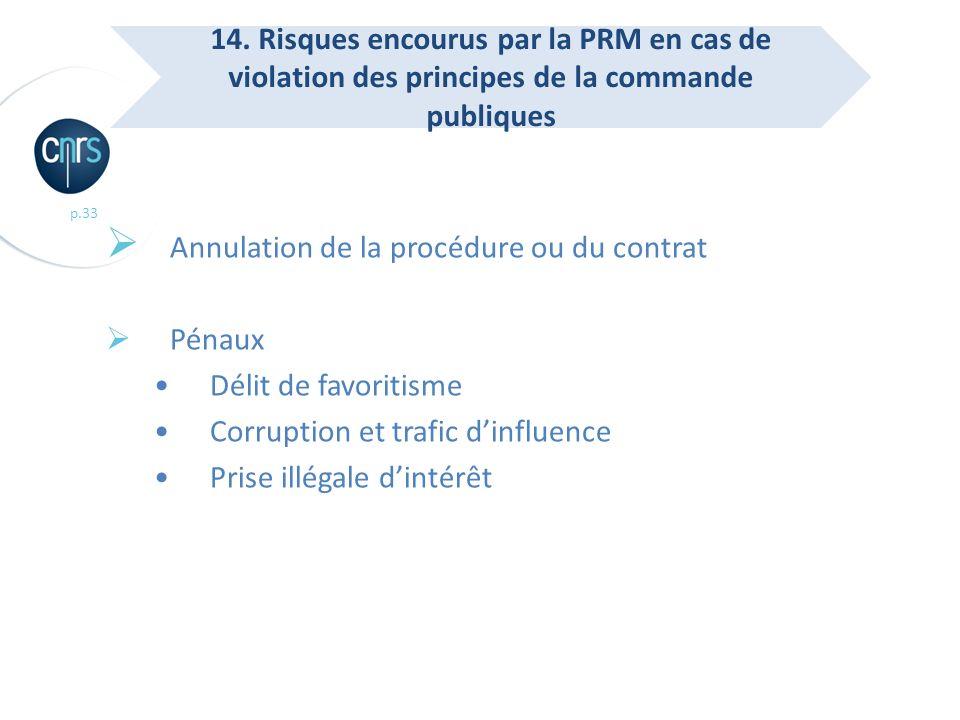 14. Risques encourus par la PRM en cas de violation des principes de la commande publiques