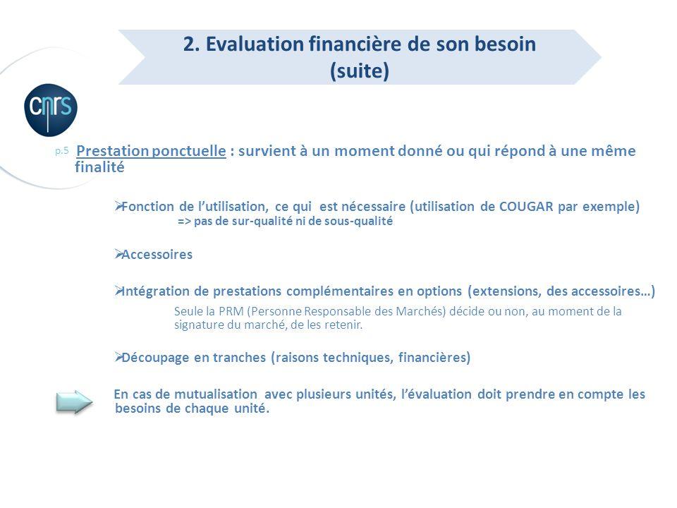 2. Evaluation financière de son besoin