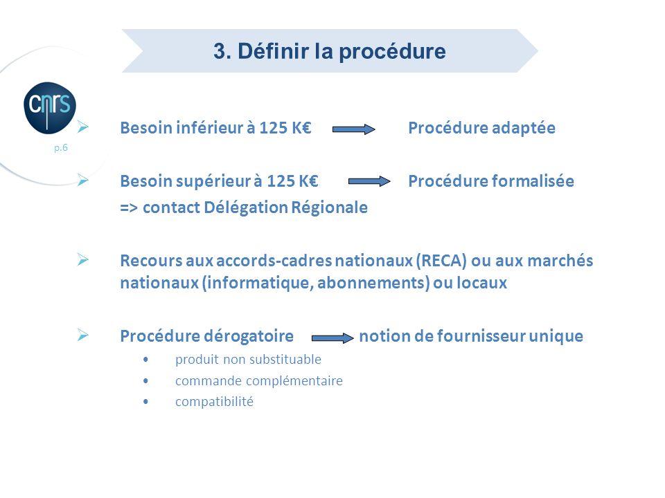 3. Définir la procédure Besoin inférieur à 125 K€ Procédure adaptée