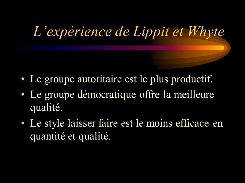 L'expérience de Lippit et Whyte