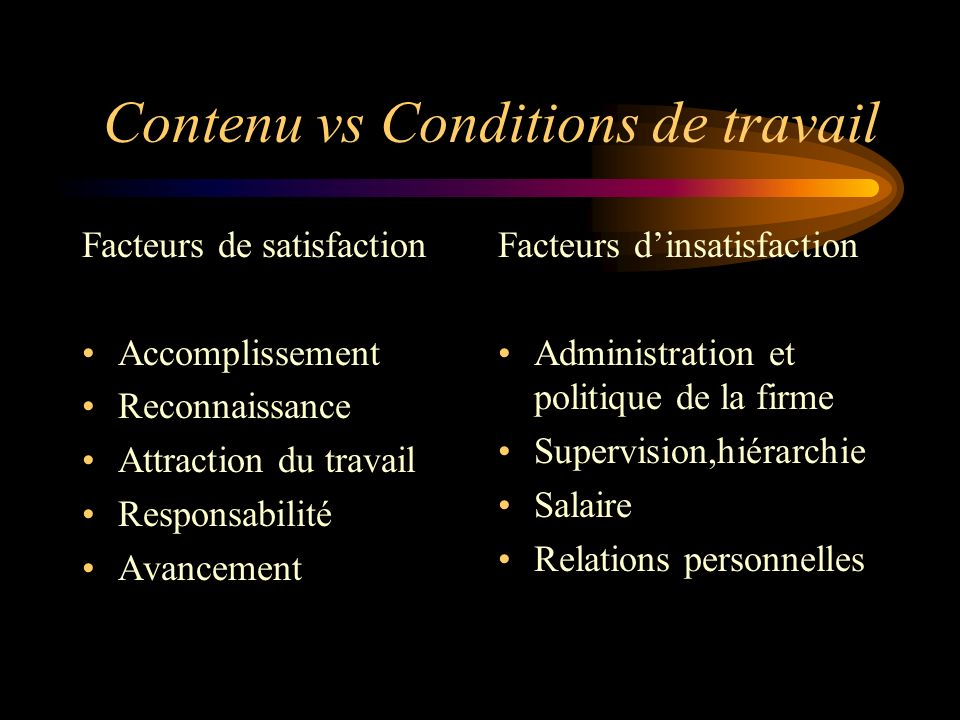 Contenu vs Conditions de travail
