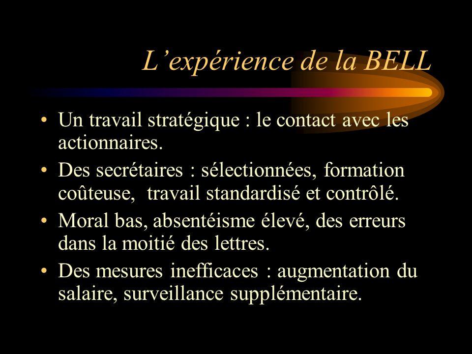 L'expérience de la BELL