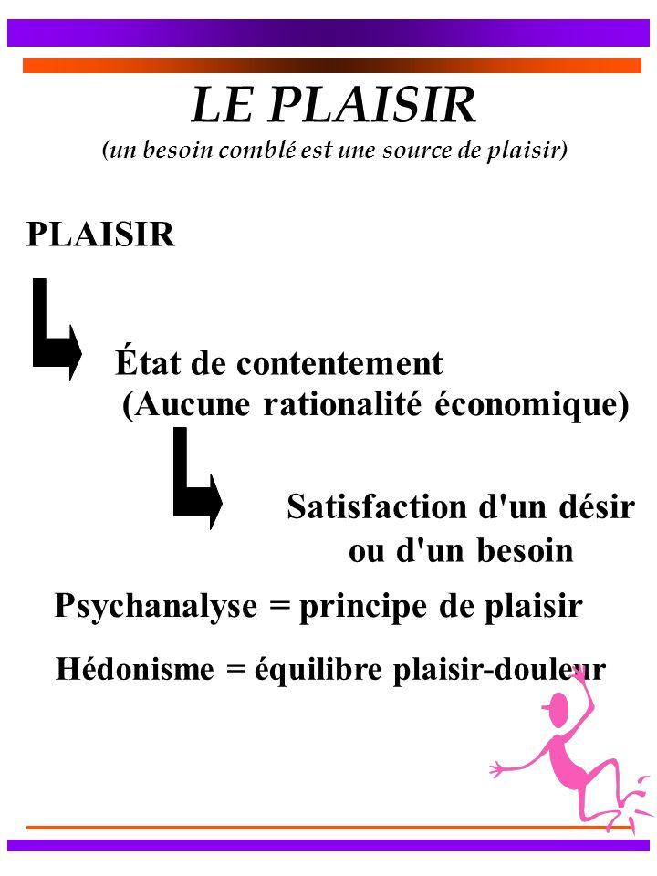 LE PLAISIR (un besoin comblé est une source de plaisir)