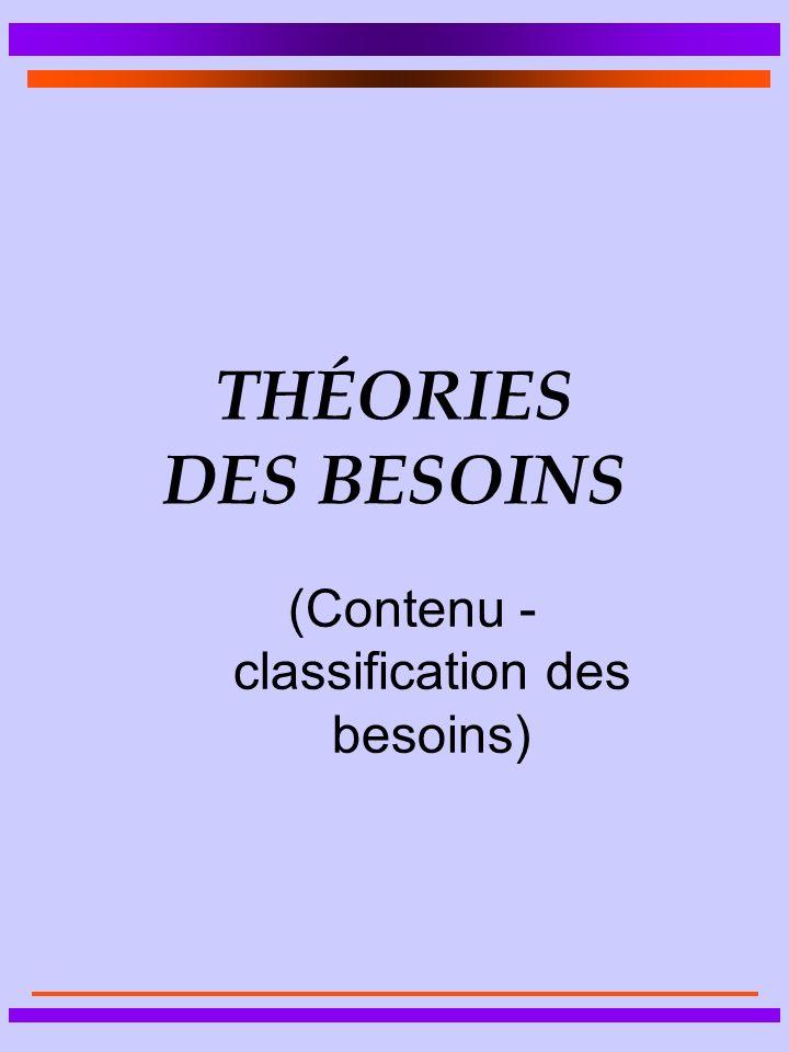 (Contenu - classification des besoins)