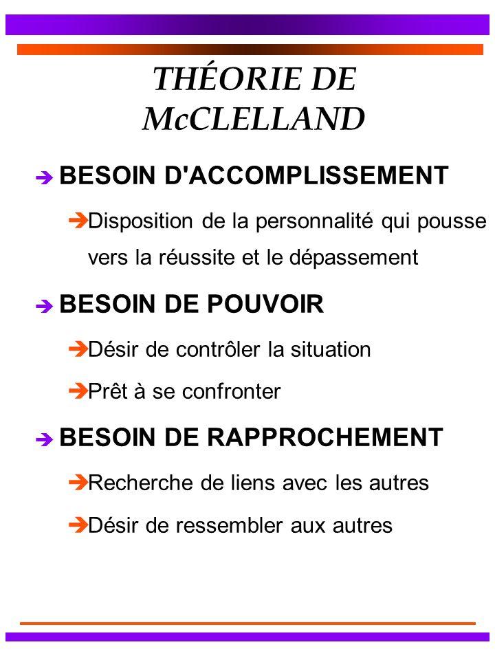 THÉORIE DE McCLELLAND BESOIN D ACCOMPLISSEMENT BESOIN DE POUVOIR