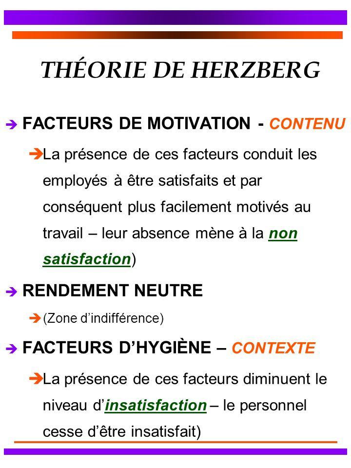 THÉORIE DE HERZBERG FACTEURS DE MOTIVATION - CONTENU RENDEMENT NEUTRE