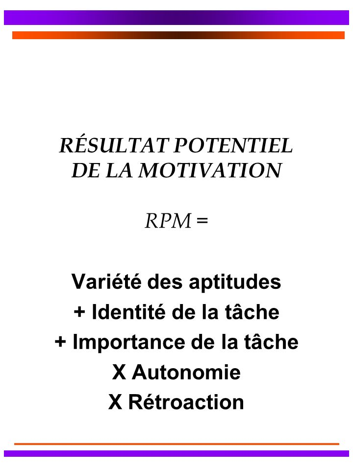 RÉSULTAT POTENTIEL DE LA MOTIVATION RPM =
