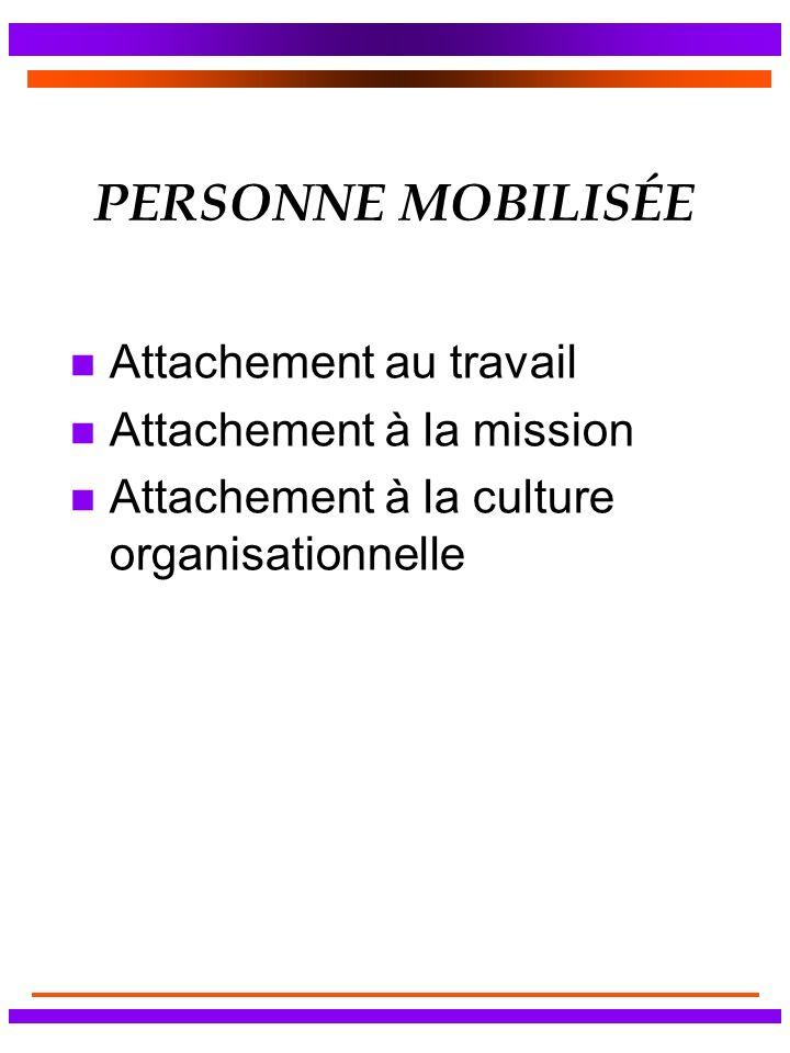 PERSONNE MOBILISÉE Attachement au travail Attachement à la mission