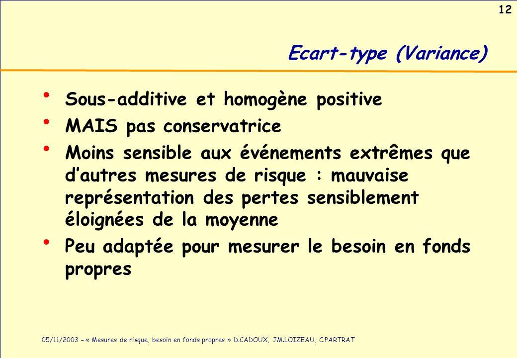 Ecart-type (Variance)
