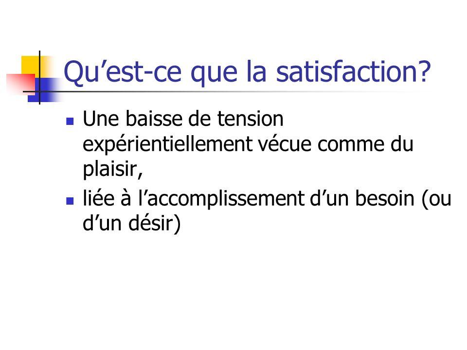 Qu'est-ce que la satisfaction