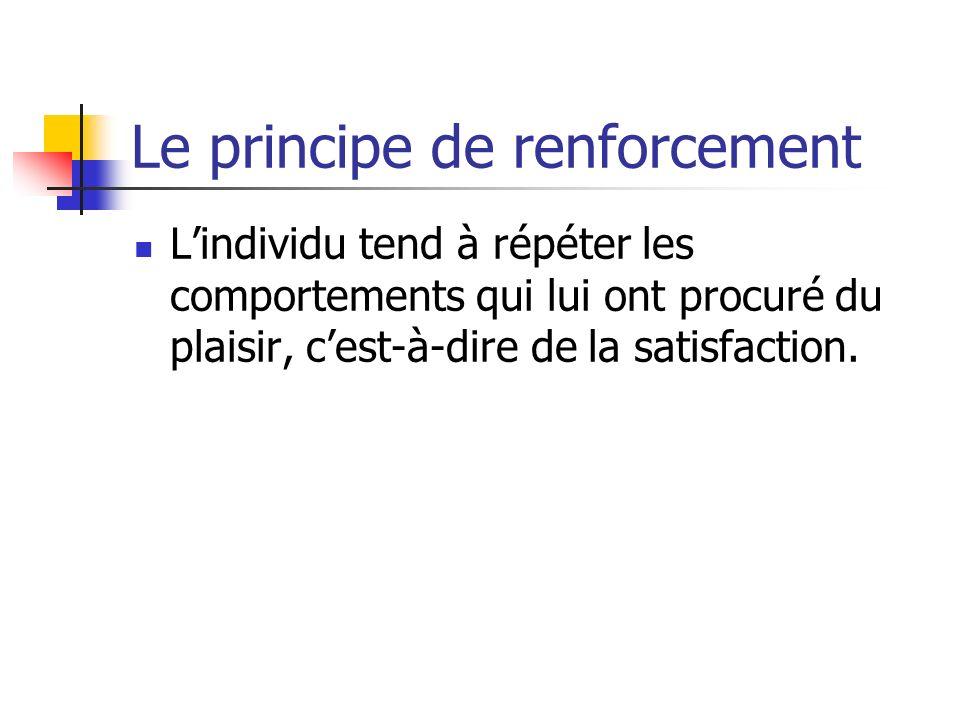 Le principe de renforcement