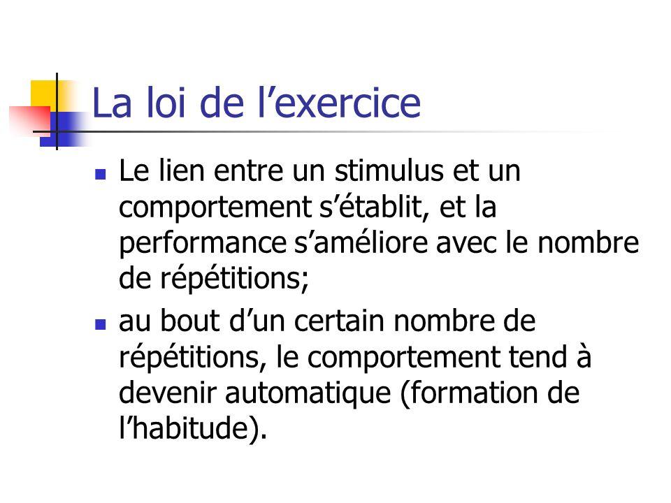 La loi de l'exercice Le lien entre un stimulus et un comportement s'établit, et la performance s'améliore avec le nombre de répétitions;