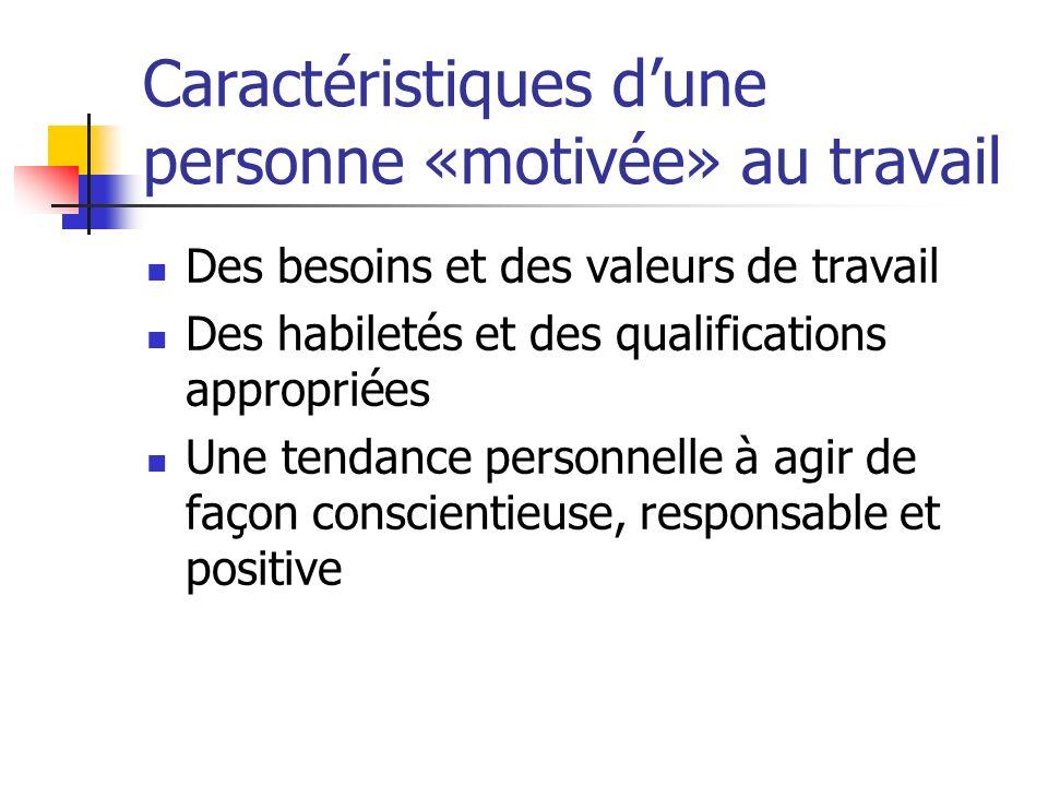 Caractéristiques d'une personne «motivée» au travail