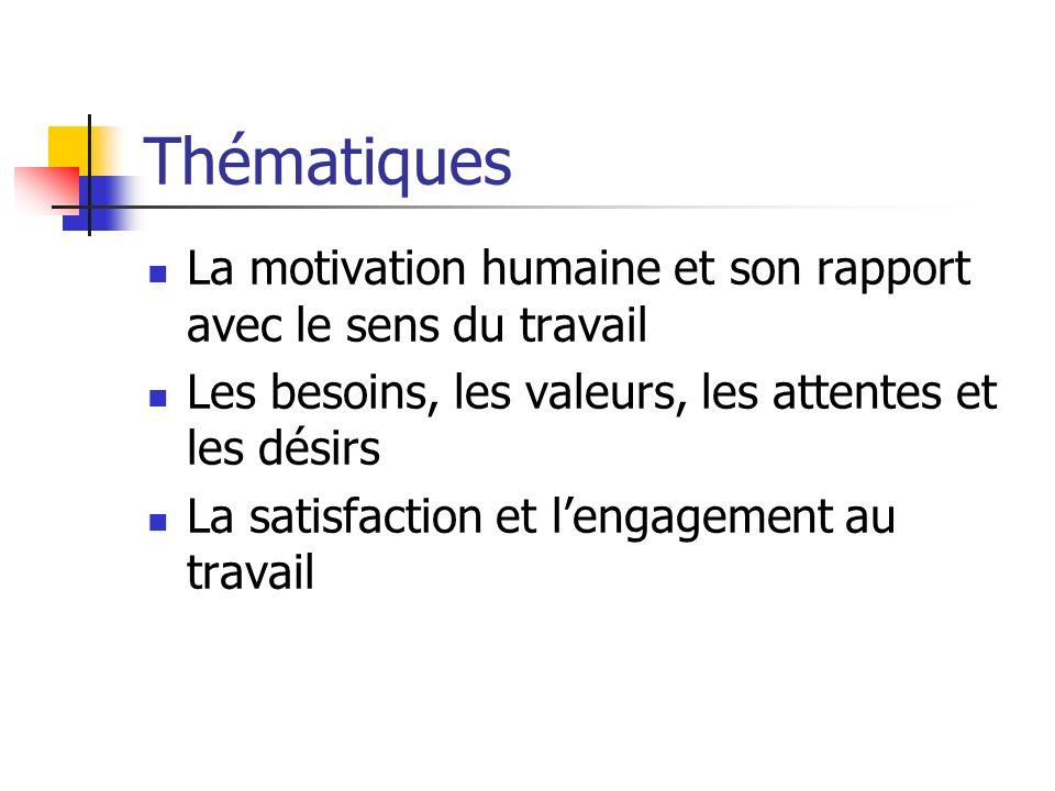 Thématiques La motivation humaine et son rapport avec le sens du travail. Les besoins, les valeurs, les attentes et les désirs.