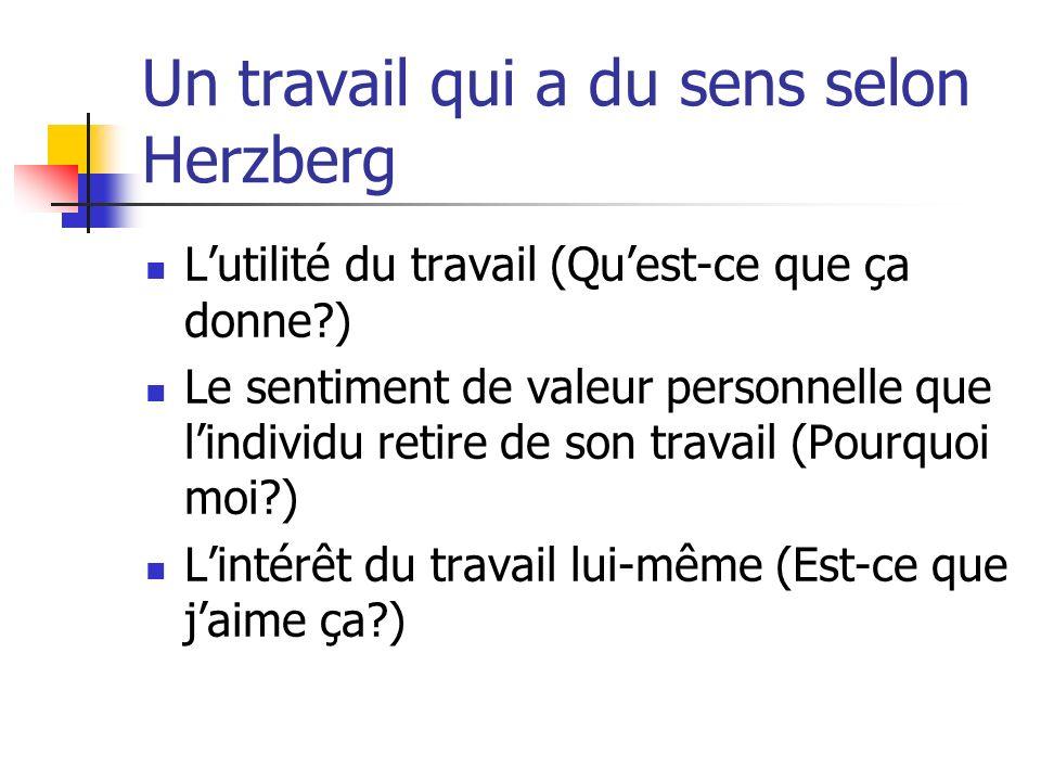 Un travail qui a du sens selon Herzberg