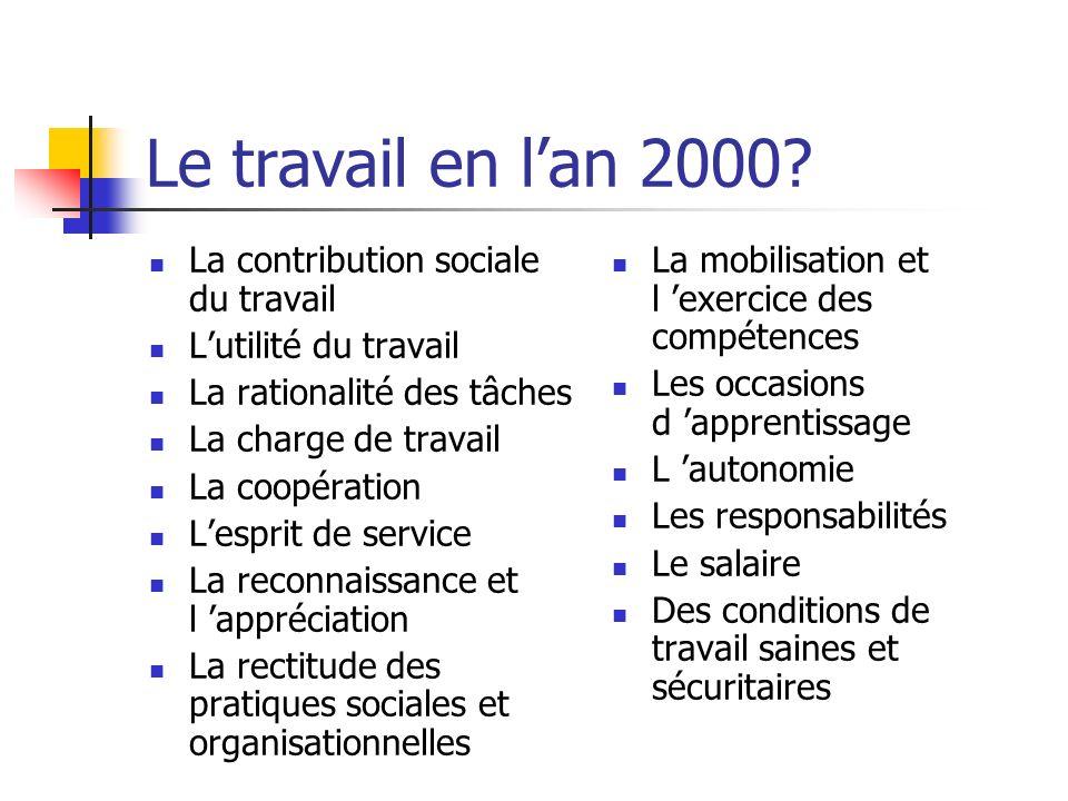 Le travail en l'an 2000 La contribution sociale du travail