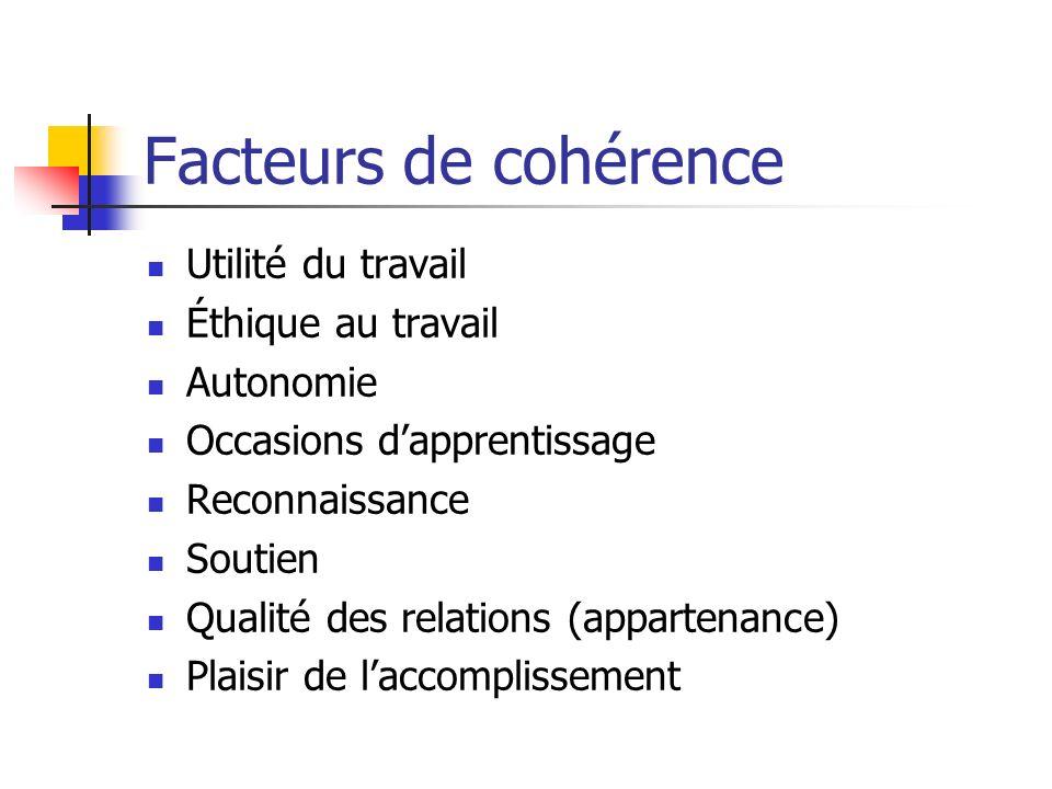 Facteurs de cohérence Utilité du travail Éthique au travail Autonomie
