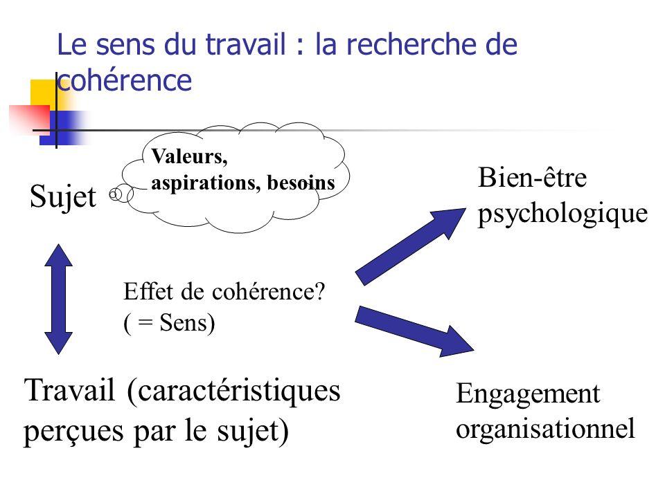 Le sens du travail : la recherche de cohérence
