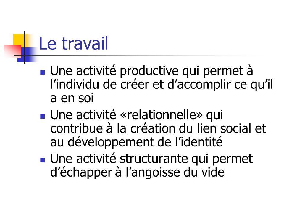 Le travail Une activité productive qui permet à l'individu de créer et d'accomplir ce qu'il a en soi.