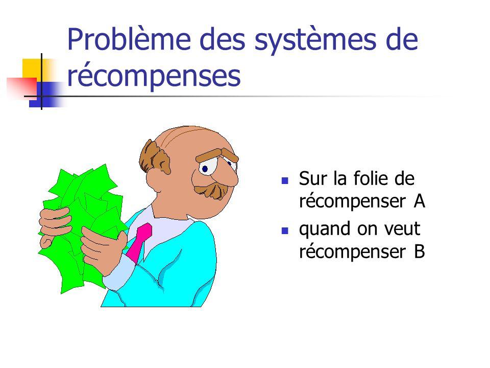 Problème des systèmes de récompenses