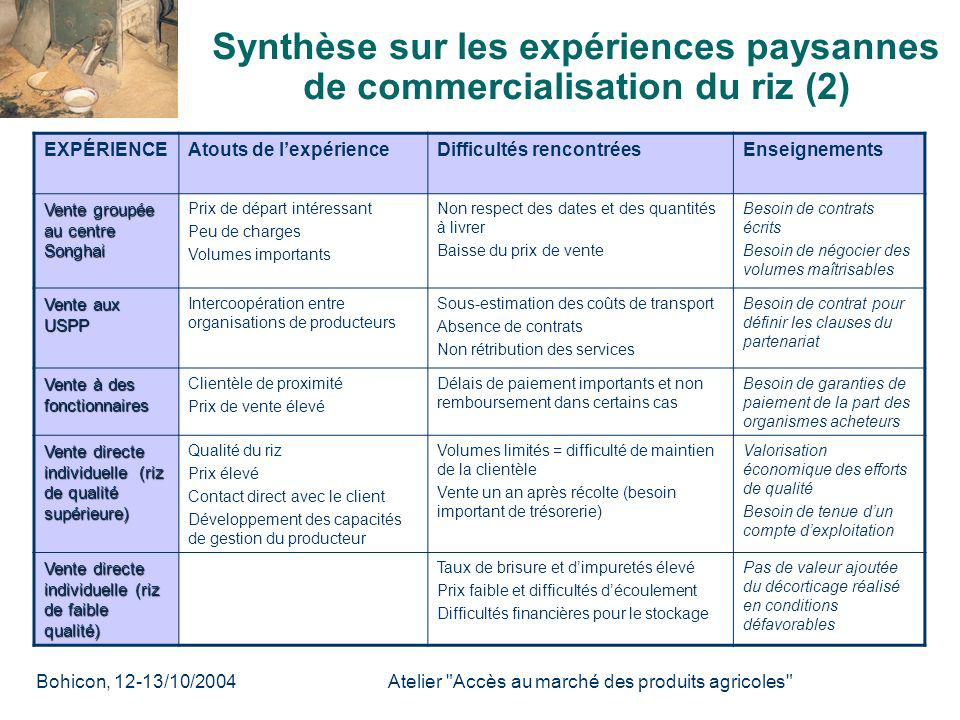 Synthèse sur les expériences paysannes de commercialisation du riz (2)