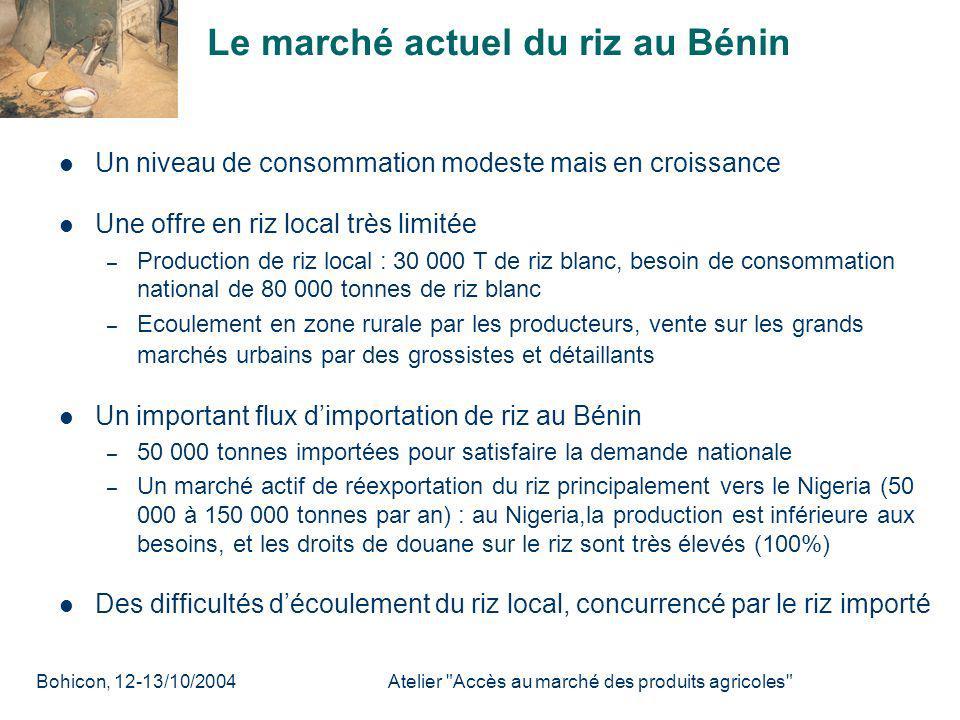 Le marché actuel du riz au Bénin