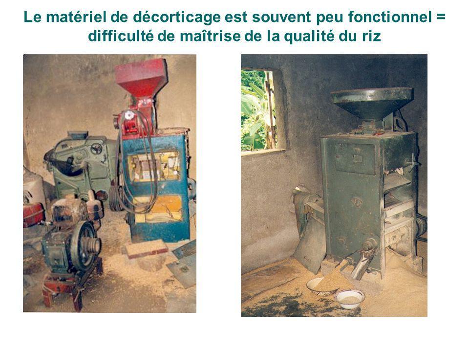 Le matériel de décorticage est souvent peu fonctionnel = difficulté de maîtrise de la qualité du riz