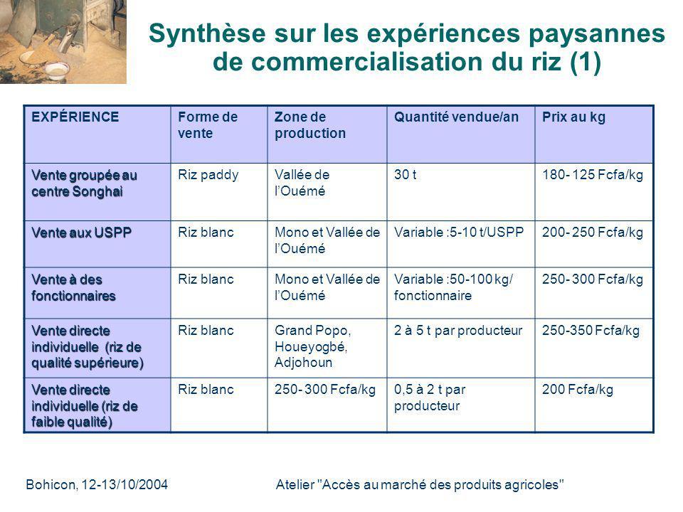 Synthèse sur les expériences paysannes de commercialisation du riz (1)