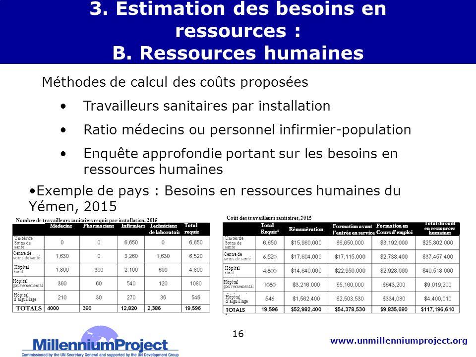 3. Estimation des besoins en ressources : B. Ressources humaines