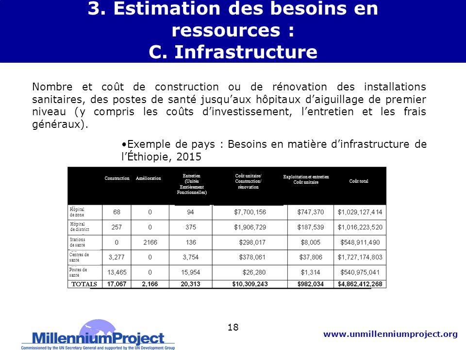 3. Estimation des besoins en ressources : C. Infrastructure